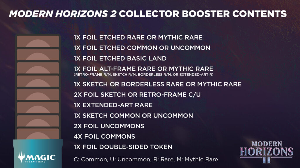 Modern Horizons 2 Collector Booster contents